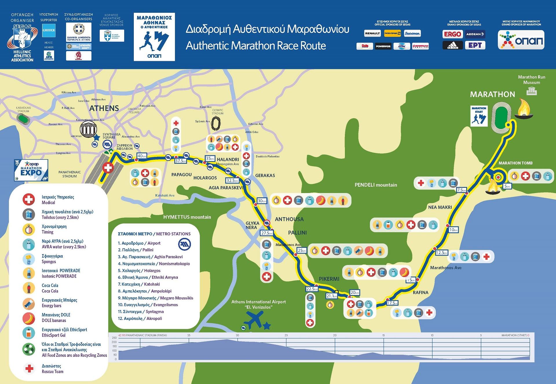 アテネクラシックマラソンコース図